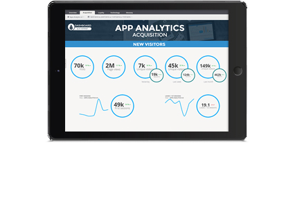 IN-APP ANALYTICS DASHBOARD