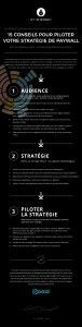 Infographie-Checklist-Paywall-Strategy-FR
