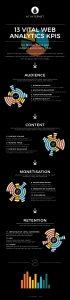 Infographic13 KPI analytics vital for the media