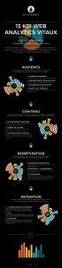 Infographie KPI media