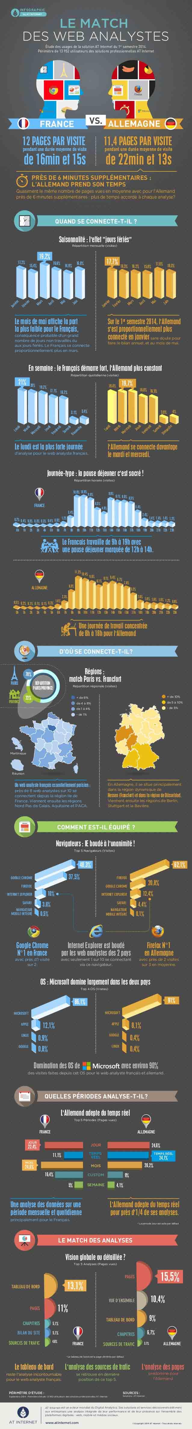 france-vs-allemagne-le-match-des-web-analystes-1-638
